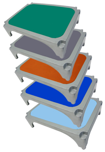 Stackable Color Coded Surgical Step Stools.